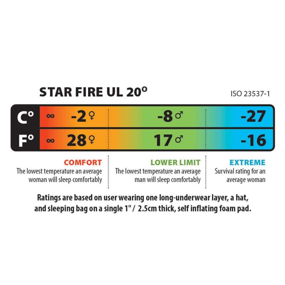 Спальник Big Agnes Star Fire Ul 20 Long