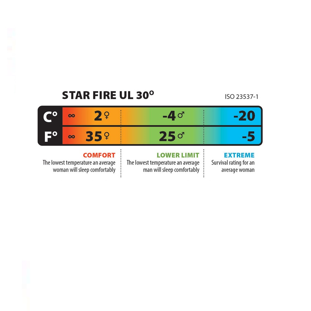 Спальник Big Agnes Star Fire Ul 30 Regular