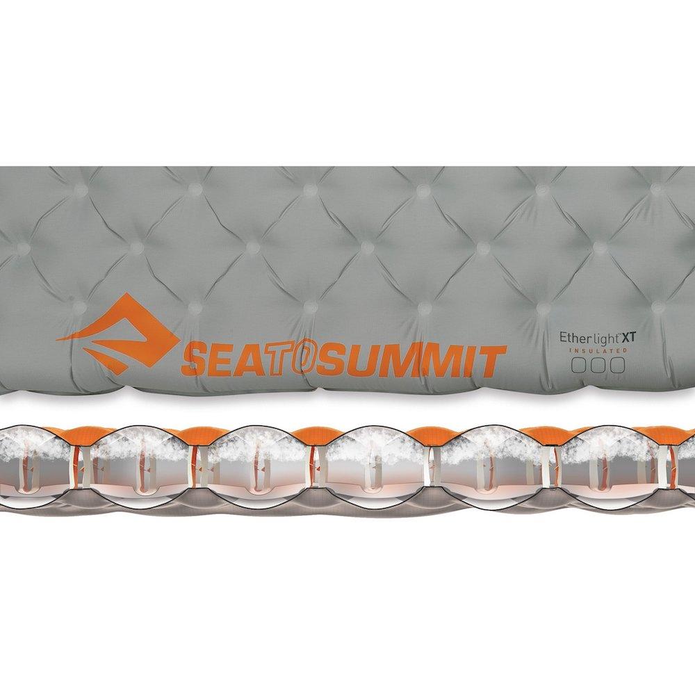 Коврик Sea to Summit Ether Light XT Insulated Mat Regular